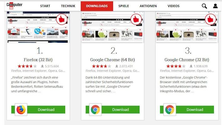 Test: Ressourcenverbrauch von Browsern