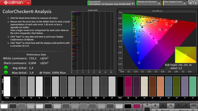 LG OLED BX: Bildanalyse mit Portrait Displays Calman©COMPUTER BILD
