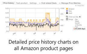 Keepa - Amazon Price Tracker für Chrome