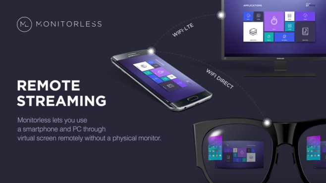 Samsung Monitorless©Samsung