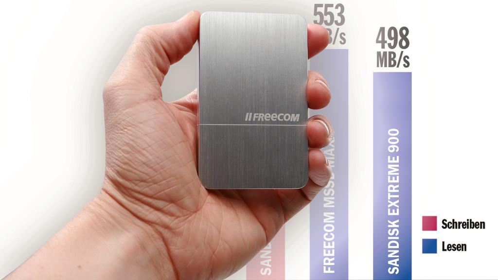 Freecom mSSD Maxx 512GB©COMPUTER BILD