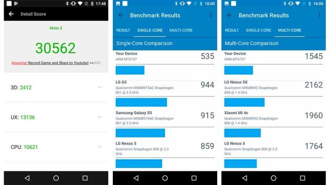 Motorola Moto E4: Benchmarks©COMPUTER BILD