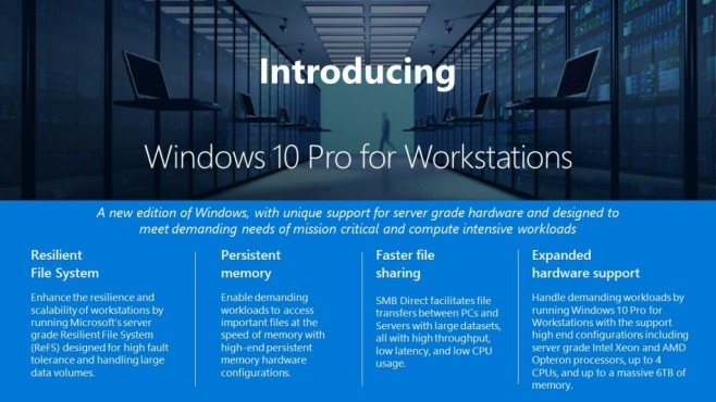 Windows 10 Pro for Workstation © Microsoft