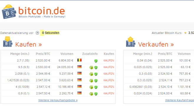 Bitcoin: Kurs©bitcoin.de