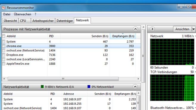 Malware-Check: Web-Traffic ©COMPUTER BILD