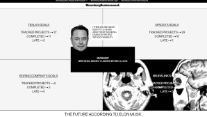 The Future According To Elon Musk: Webseite © Bloomberg