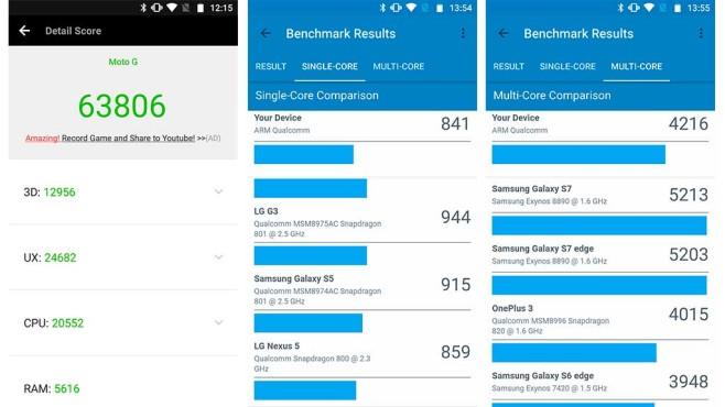 Motorola Moto G5S Plus©COMPUTER BILD