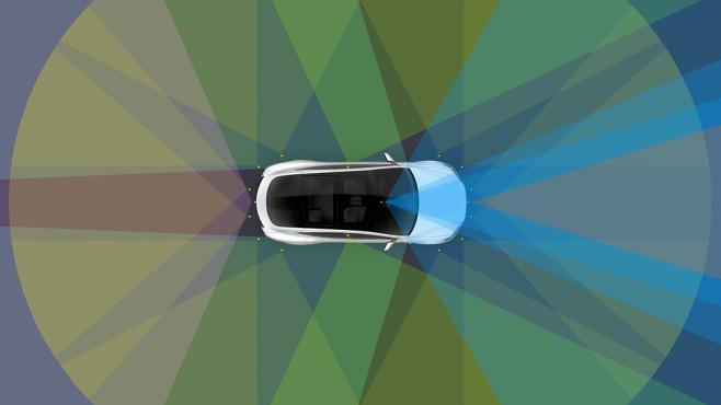 Tesla Autopilot©Tesla