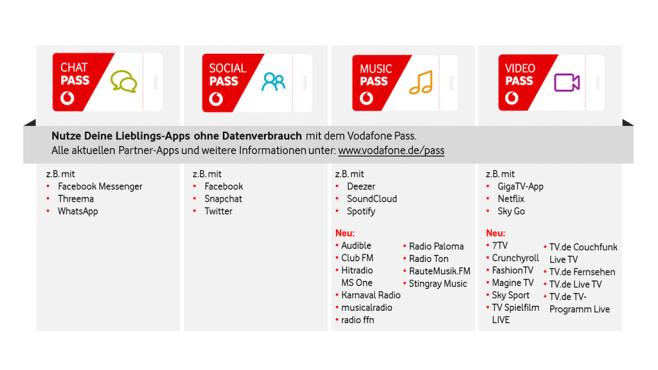 Vodafone-Pass: Partner-Apps©Vodafone